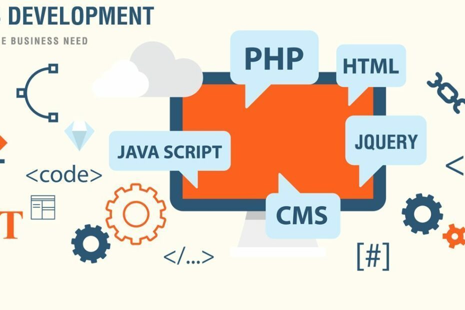 Modern web development technologies for small business needs